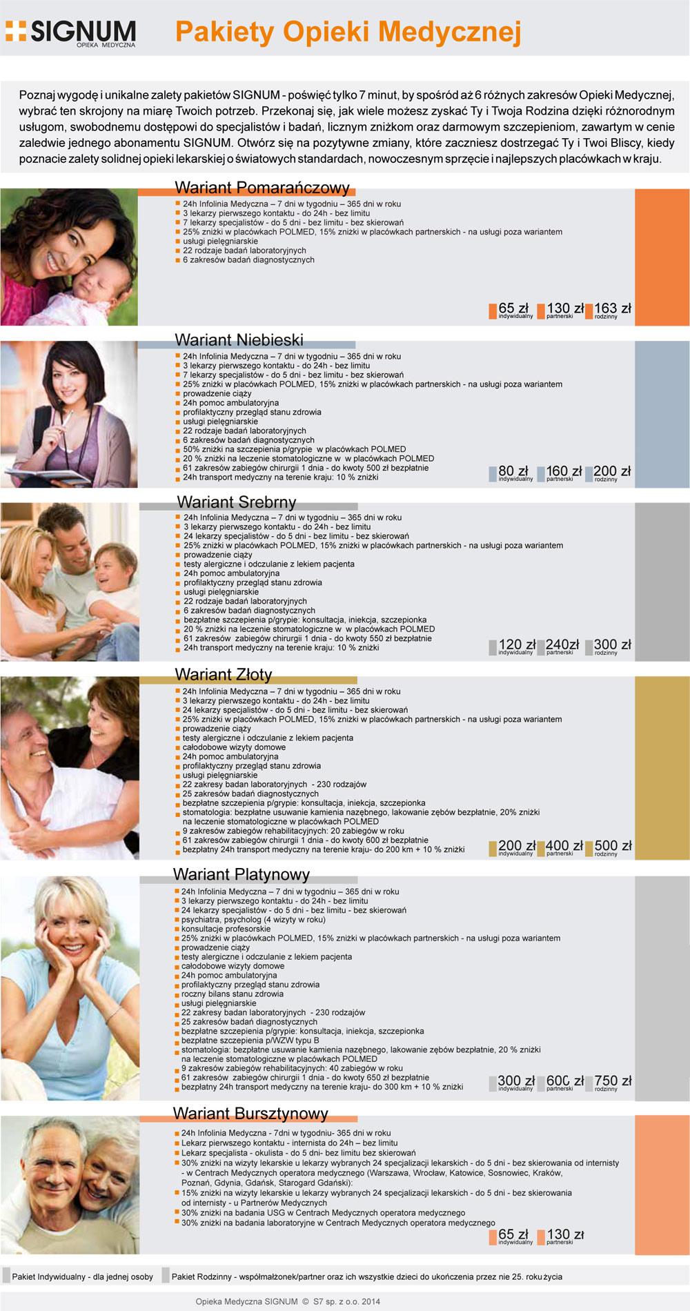 pakiety-medyczne